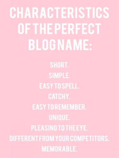 blog-name-art